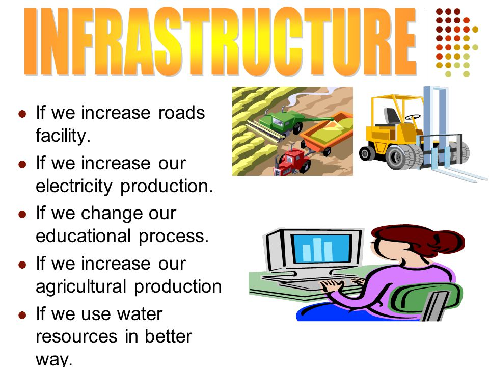 If we increase roads facility.If we increase our electricity production.