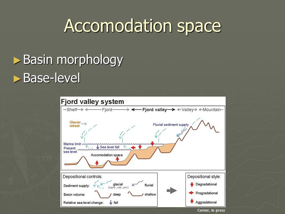 Accomodation space ► Basin morphology ► Base-level Corner, in press