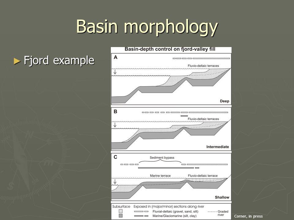 Basin morphology ► Fjord example Corner, in press