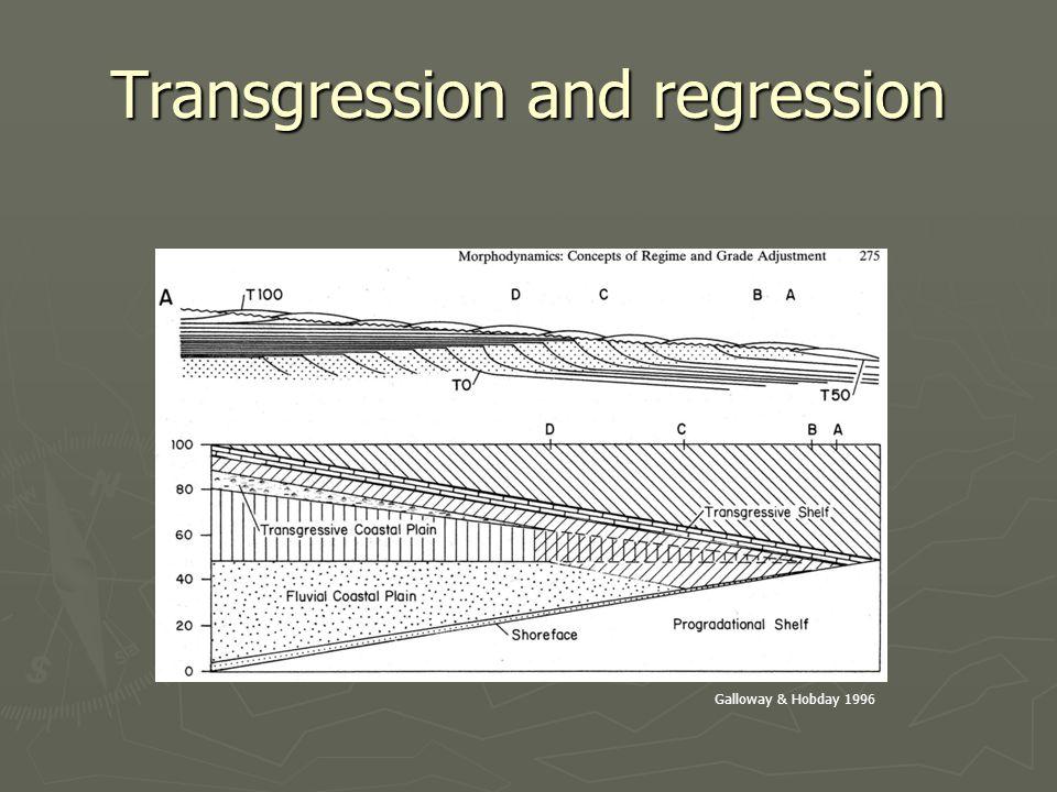 Transgression and regression Galloway & Hobday 1996