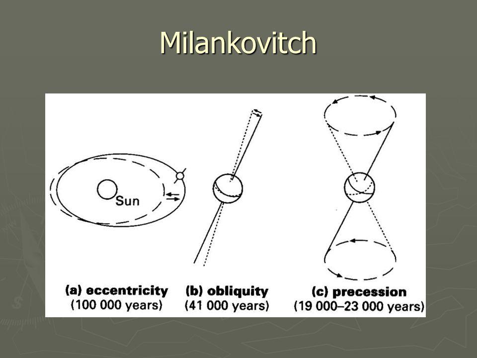 Milankovitch
