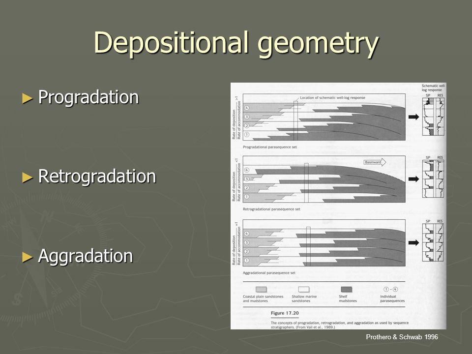 Depositional geometry ► Progradation ► Retrogradation ► Aggradation Prothero & Schwab 1996