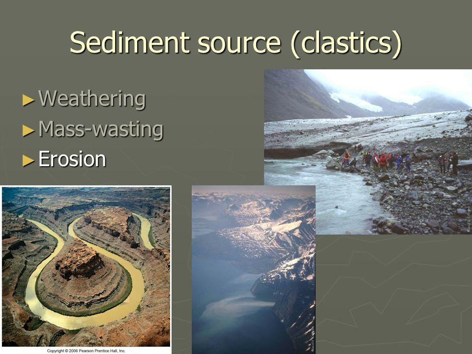 Sediment source (clastics) ► Weathering ► Mass-wasting ► Erosion ► Attrition