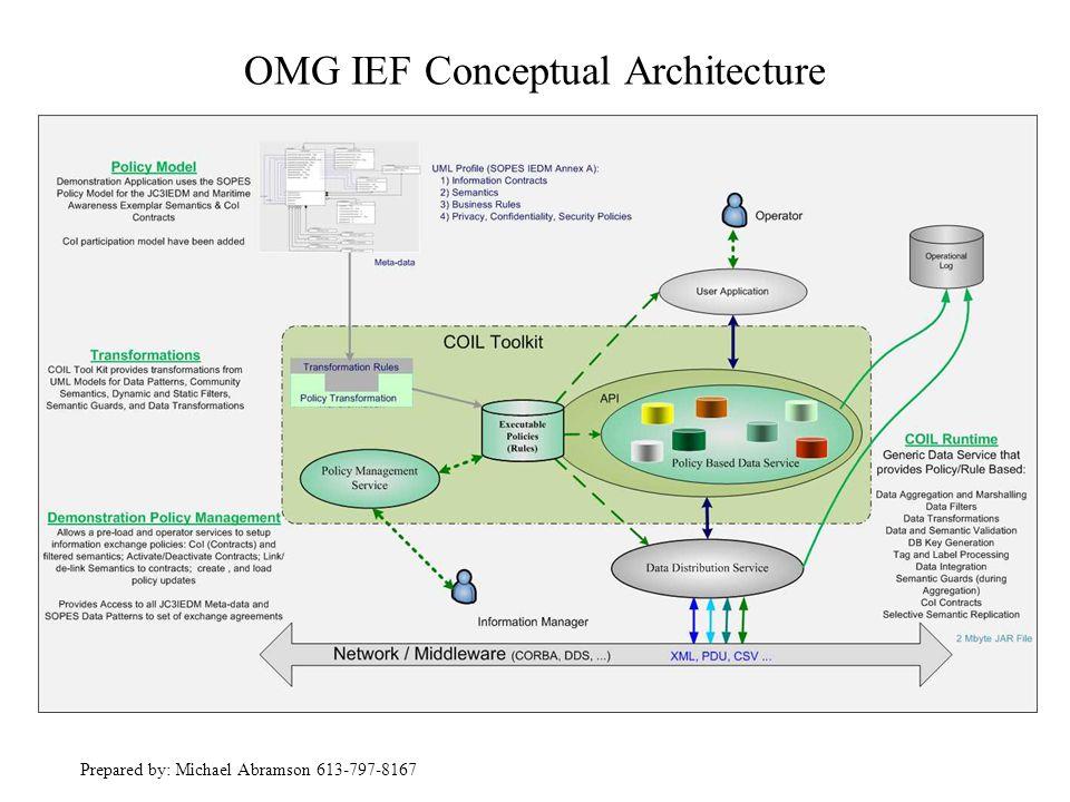 Prepared by: Michael Abramson 613-797-8167 OMG IEF Conceptual Architecture