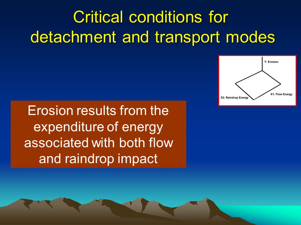 Conclusion Detachment and transport processes control the development of the various forms of erosion on a hillslope or a plot SCALE is important Experiments on 1 m x 1m plots apply only to INTERRILL EROSION and cannot be used to parameterize models that focus on sheet erosion RUNOFF is a factor the needs to be included when modelling event erosion The effect of FLOW DEPTH on detachment and transport in rain impacted flows means that results produced in many laboratory and field experiments are not readily applied elsewhere
