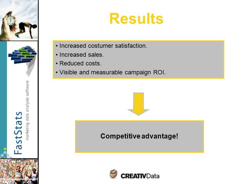 Results Increased costumer satisfaction. Increased sales.