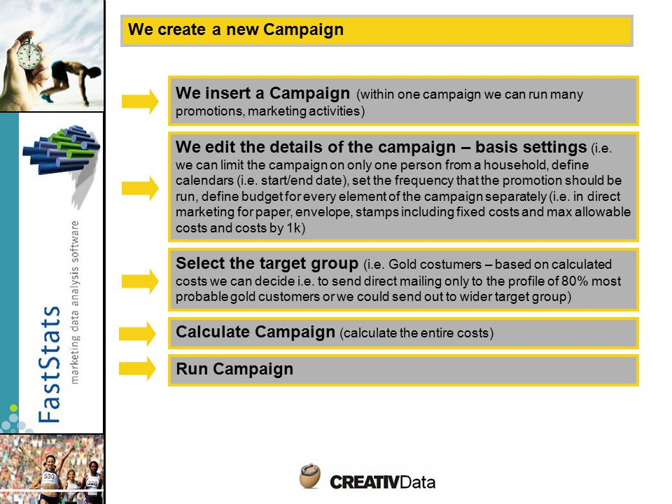 We insert a Campaign (within one campaign we can run many promotions, marketing activities) We edit the details of the campaign – basis settings (i.e.