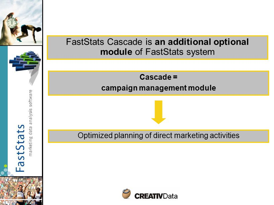 Highly targeted segments that have been created using FastStats can now be used to plan, budget and analyse your next DM campaign in a seamless and measurable fashion.