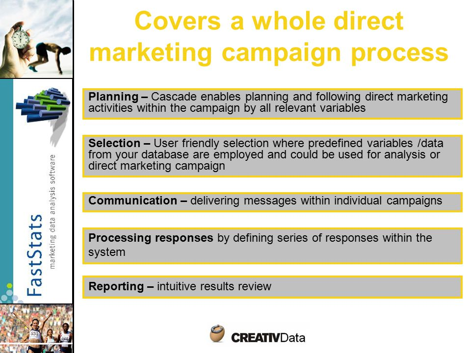 Insert new campaign and relevant attributes We define the attributes that are relevant for our campaign: name, campaign budget, financial objective, product objective, target group, campaign type, timeframe, frequency, output file.