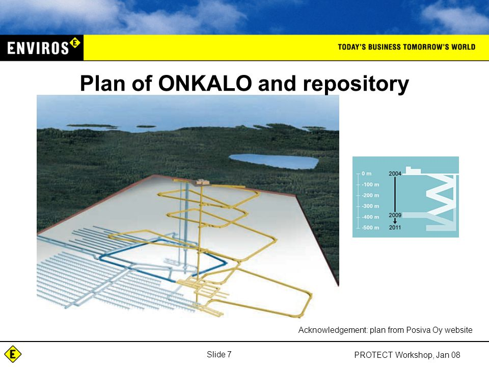 Slide 8 PROTECT Workshop, Jan 08 Start of work September 2004 Drilling grout holes ONKALO construction and investigations http://www.posiva.fi/englanti/ONKALO-esite_EN_140605.pdf Acknowledgement: photos from Posiva Oy website: