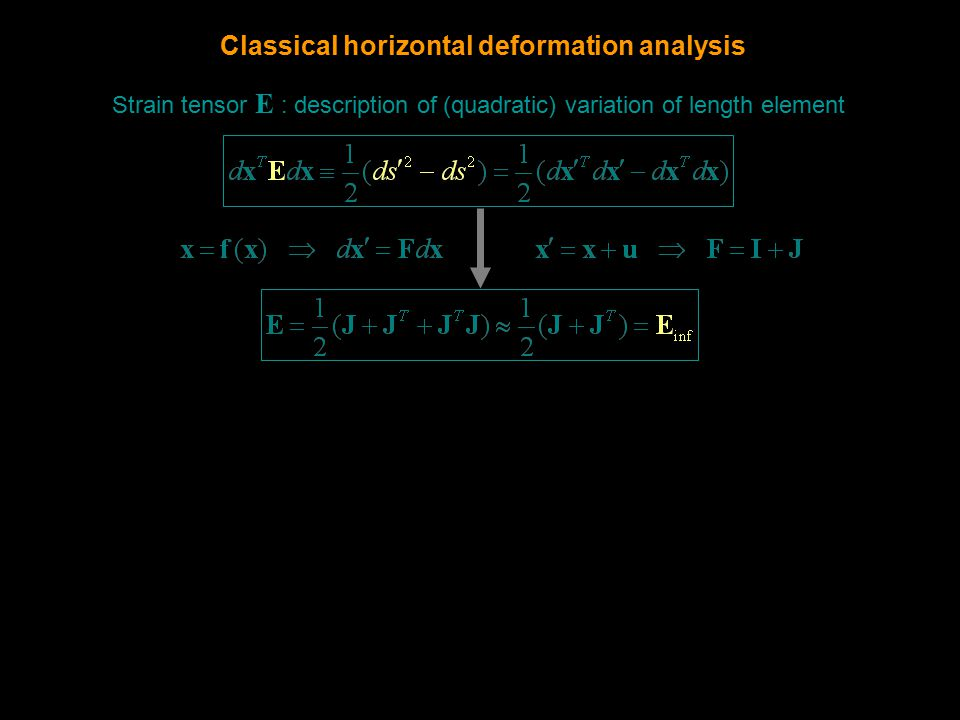 Classical horizontal deformation analysis Strain tensor E : description of (quadratic) variation of length element