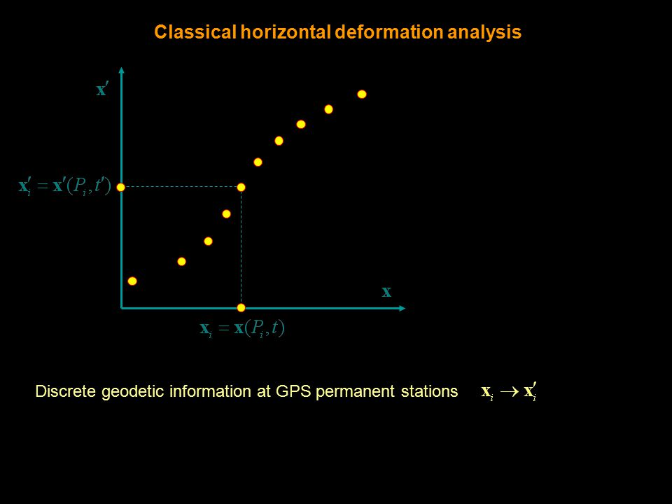 Discrete geodetic information at GPS permanent stations Classical horizontal deformation analysis