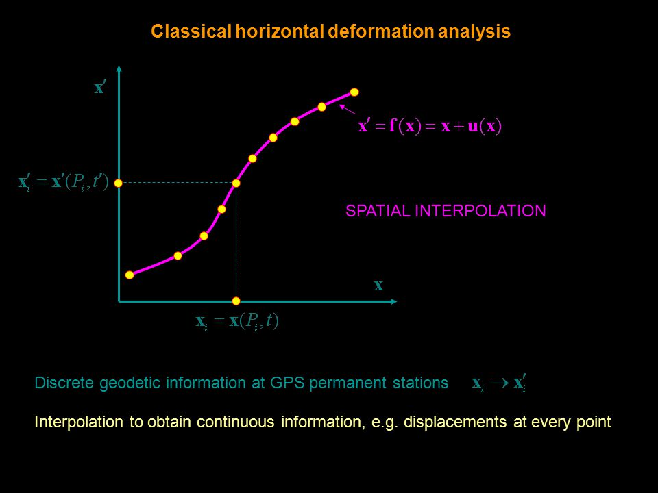 Discrete geodetic information at GPS permanent stations Interpolation to obtain continuous information, e.g.