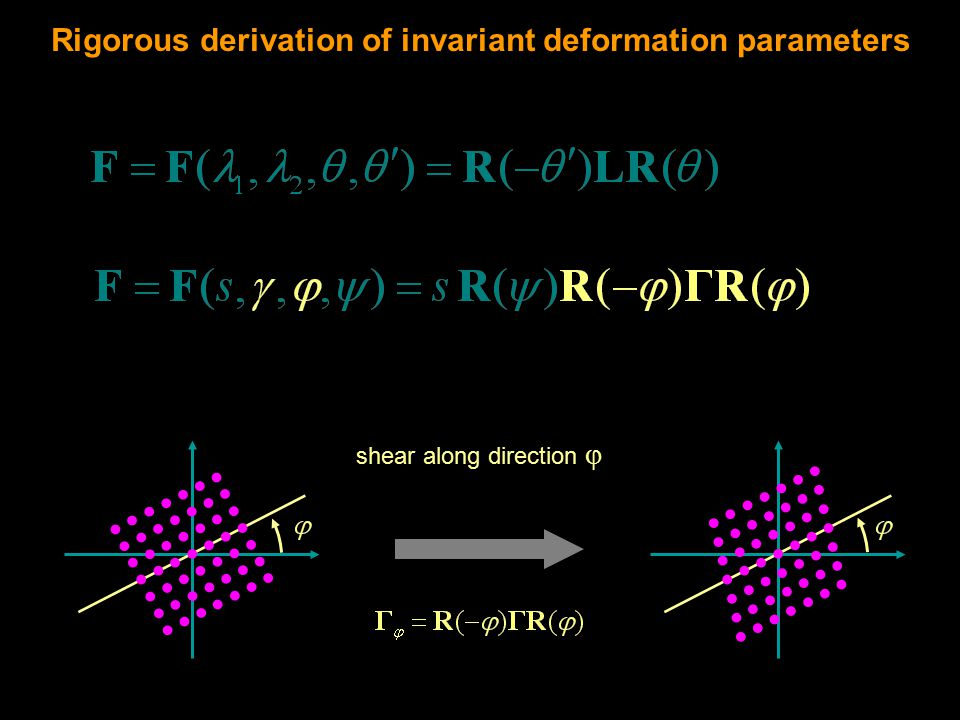 shear along direction  Rigorous derivation of invariant deformation parameters