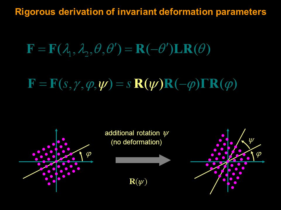 additional rotation  (no deformation) Rigorous derivation of invariant deformation parameters