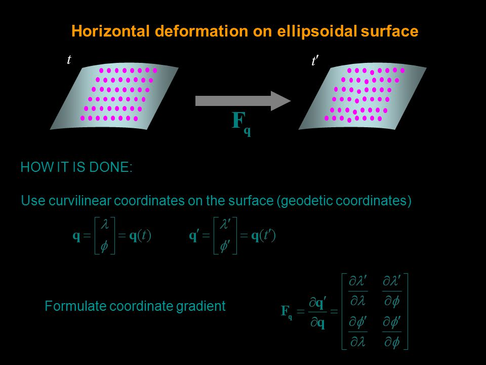 Use curvilinear coordinates on the surface (geodetic coordinates) Formulate coordinate gradient HOW IT IS DONE: Horizontal deformation on ellipsoidal surface