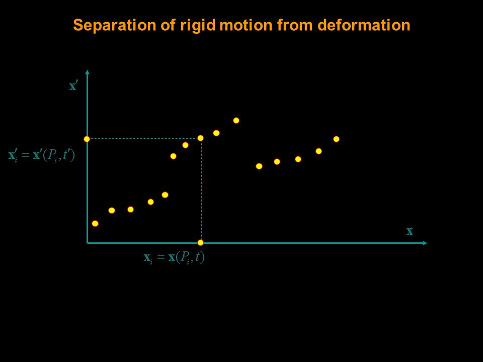 Separation of rigid motion from deformation