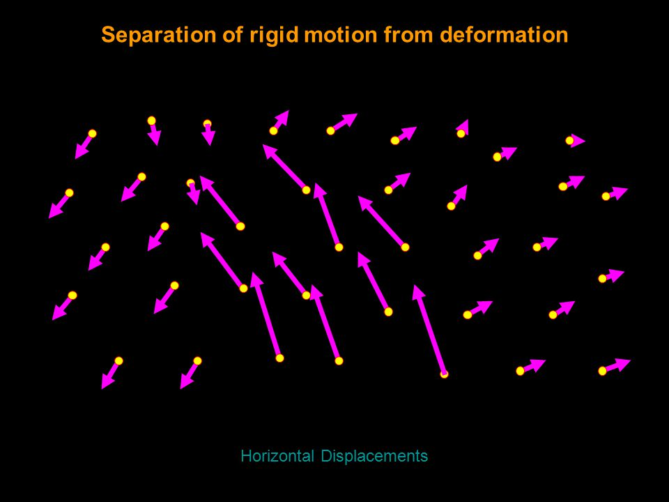 Horizontal Displacements Separation of rigid motion from deformation