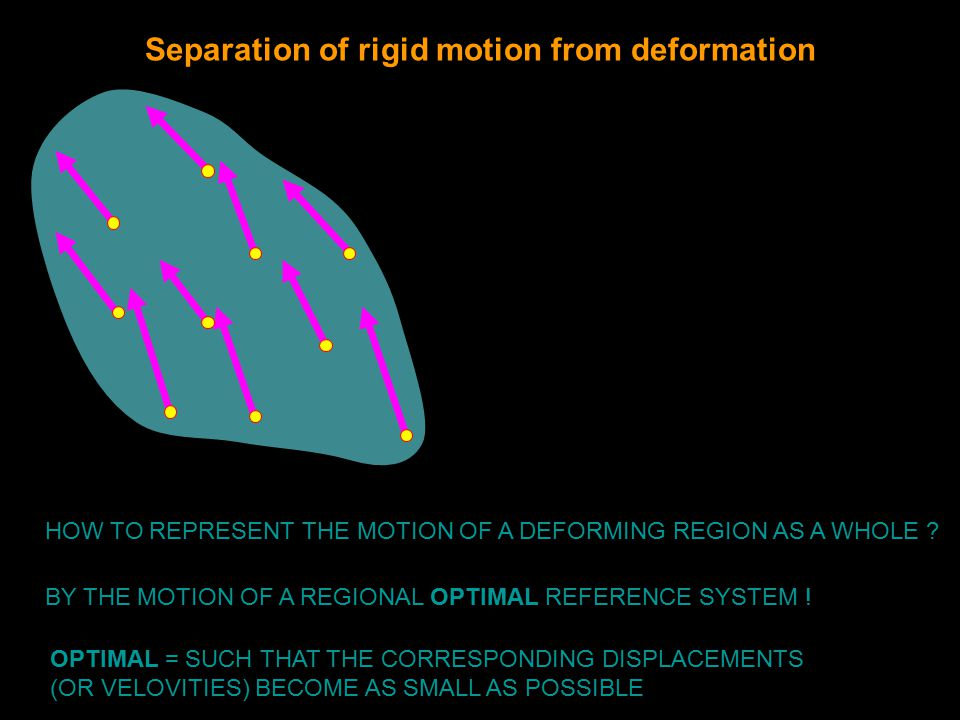 HOW TO REPRESENT THE MOTION OF A DEFORMING REGION AS A WHOLE .