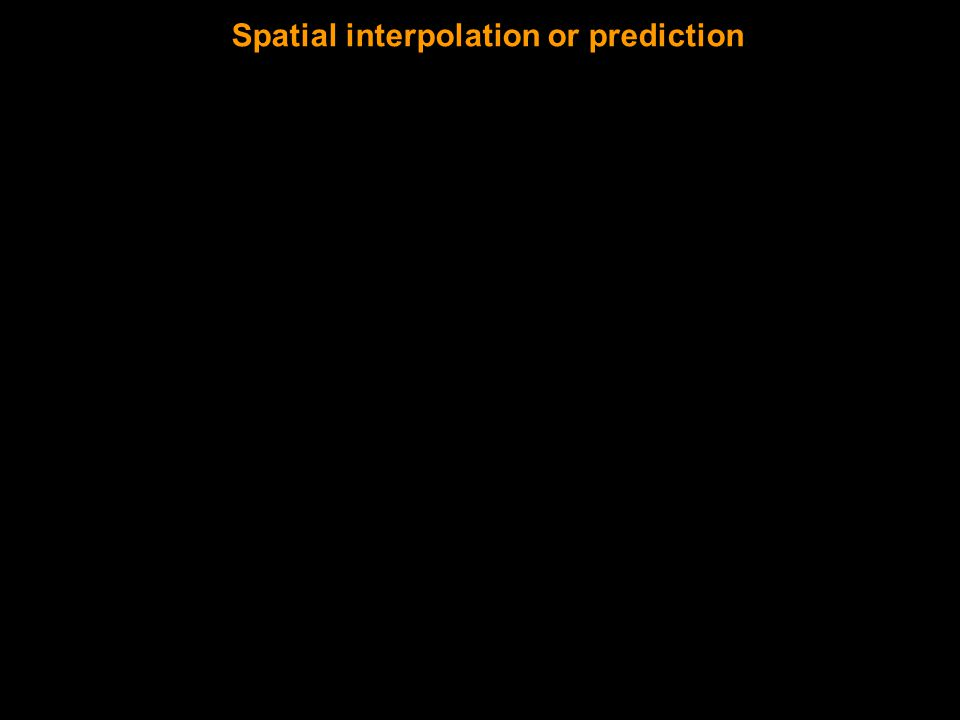 Spatial interpolation or prediction