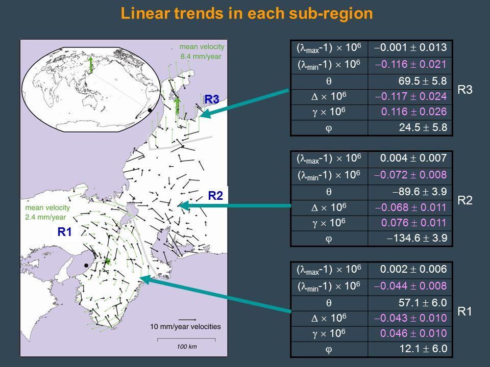 Linear trends in each sub-region ( max -1)  10 6 0.002  0.006 ( min -1)  10 6  0.044  0.008  57.1  6.0   10 6  0.043  0.010   10 6 0.046  0.010  12.1  6.0 ( max -1)  10 6 0.004  0.007 ( min -1)  10 6  0.072  0.008  89.6  3.9   10 6  0.068  0.011   10 6 0.076  0.011  134.6  3.9 ( max -1)  10 6  0.001  0.013 ( min -1)  10 6  0.116  0.021  69.5  5.8   10 6  0.117  0.024   10 6 0.116  0.026  24.5  5.8 R1 R2 R3 R1 R2 R3