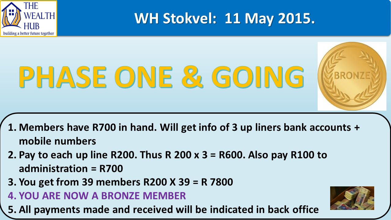 WH Stokvel: 11 May 2015. WH Stokvel: 11 May 2015. 1.Members have R700 in hand. Will get info of 3 up liners bank accounts + mobile numbers 2.Pay to ea