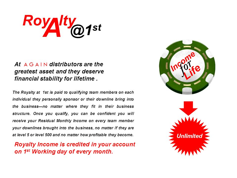 A Roylty @1 st At A G A I N distributors are the greatest asset and they deserve financial stability for lifetime. The Royalty at 1st is paid to quali