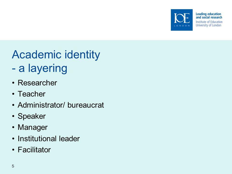 5 Academic identity - a layering Researcher Teacher Administrator/ bureaucrat Speaker Manager Institutional leader Facilitator