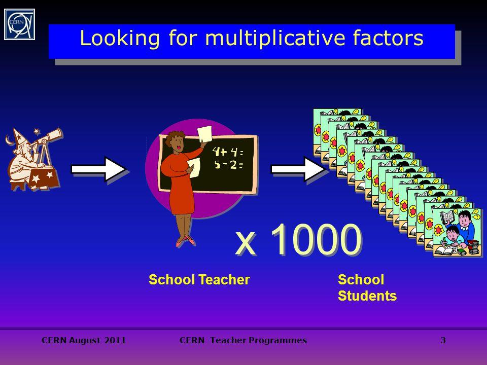 Looking for multiplicative factors School Teacher x 1000 School Students CERN August 2011CERN Teacher Programmes3