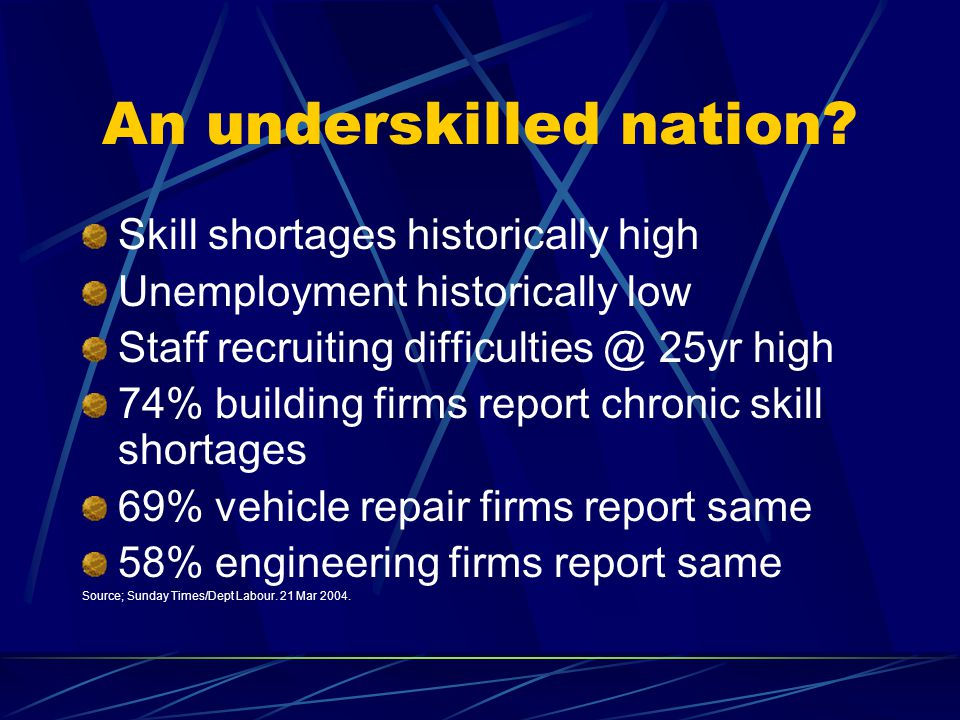An underskilled nation.