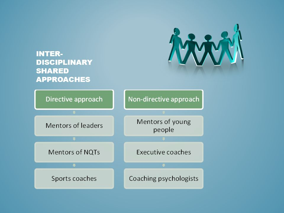 INTER- DISCIPLINARY SHARED APPROACHES