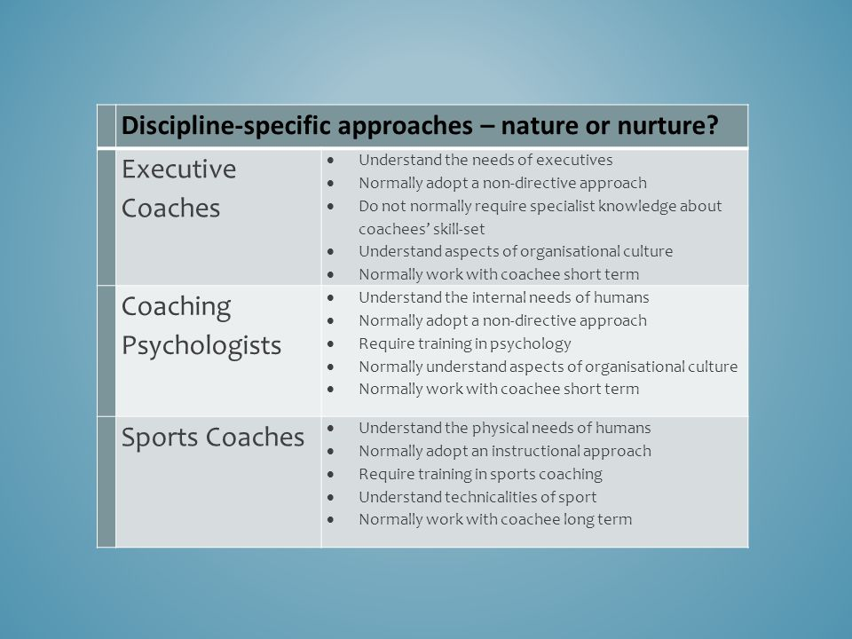 Discipline-specific approaches – nature or nurture? Executive Coaches  Understand the needs of executives  Normally adopt a non-directive approach 