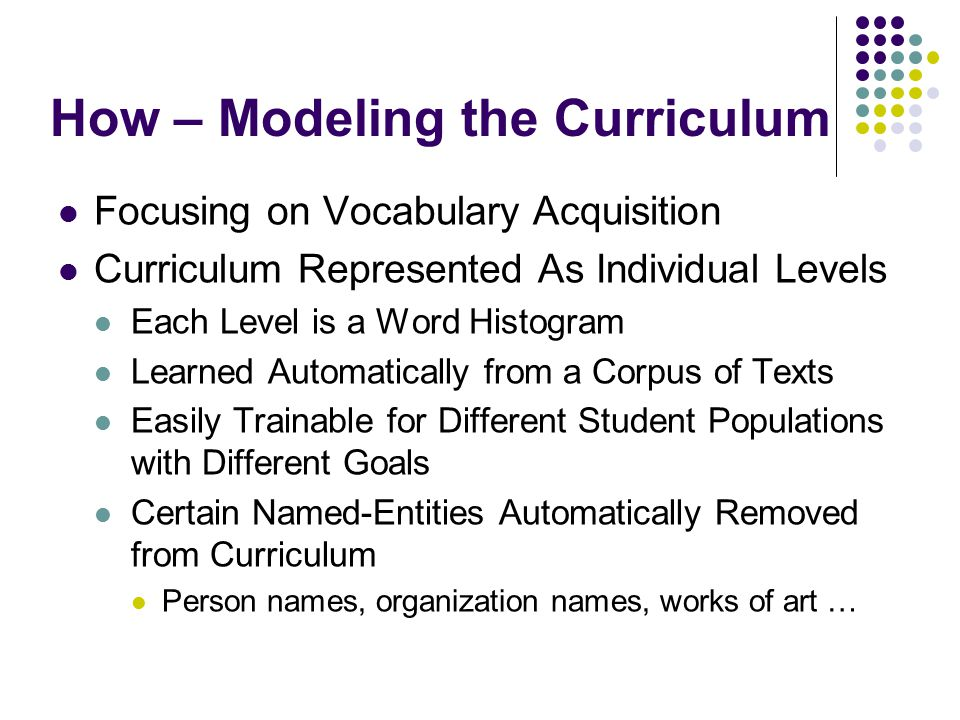 How – Modeling the Curriculum Focusing on Vocabulary Acquisition Curriculum Represented As Individual Levels Each Level is a Word Histogram Learned Automatically from a Corpus of Texts Easily Trainable for Different Student Populations with Different Goals Certain Named-Entities Automatically Removed from Curriculum Person names, organization names, works of art …