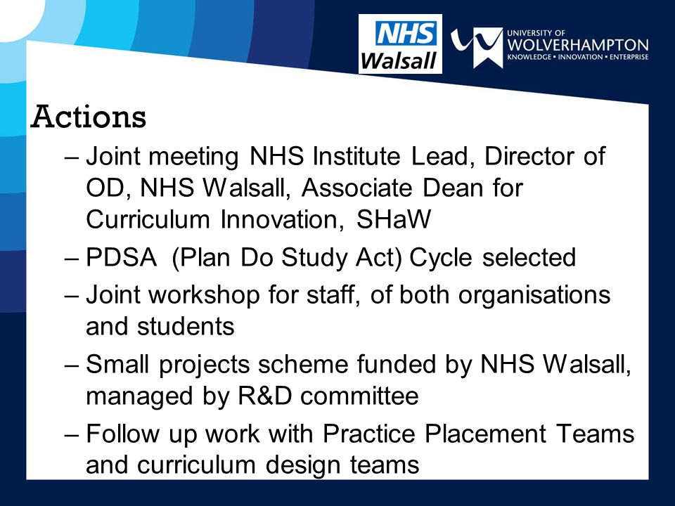 Actions –Joint meeting NHS Institute Lead, Director of OD, NHS Walsall, Associate Dean for Curriculum Innovation, SHaW –PDSA (Plan Do Study Act) Cycle selected –Joint workshop for staff, of both organisations and students –Small projects scheme funded by NHS Walsall, managed by R&D committee –Follow up work with Practice Placement Teams and curriculum design teams