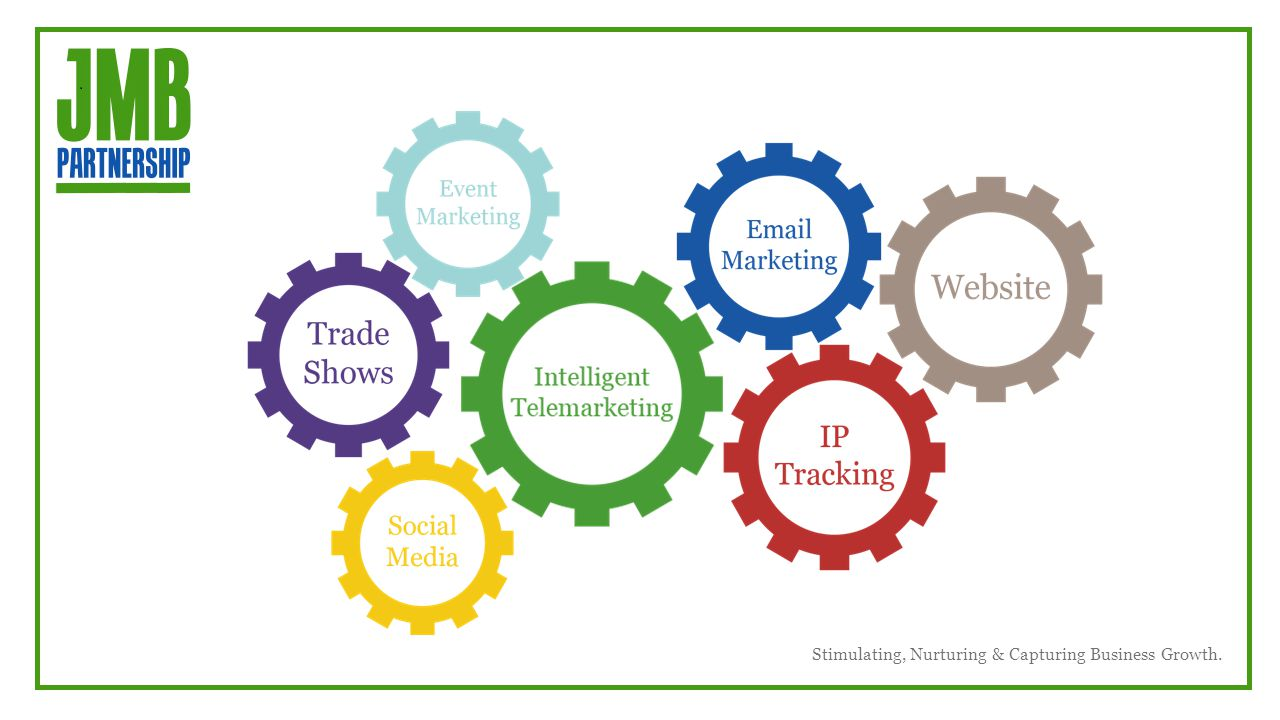Stimulating, Nurturing & Capturing Business Growth.