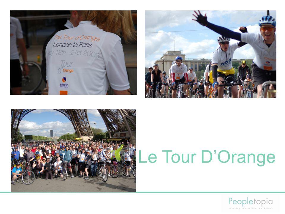 Le Tour D'Orange