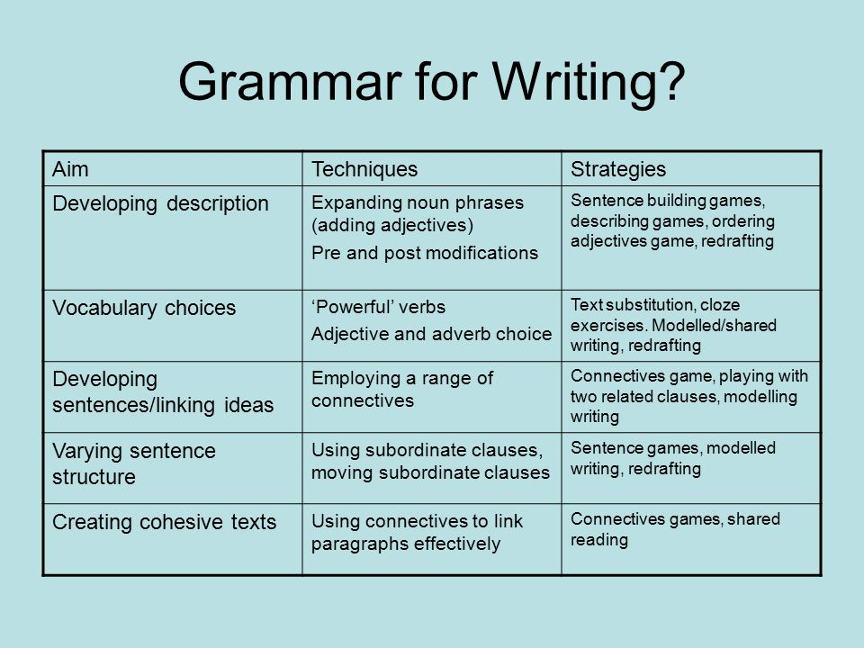 Grammar for Writing.