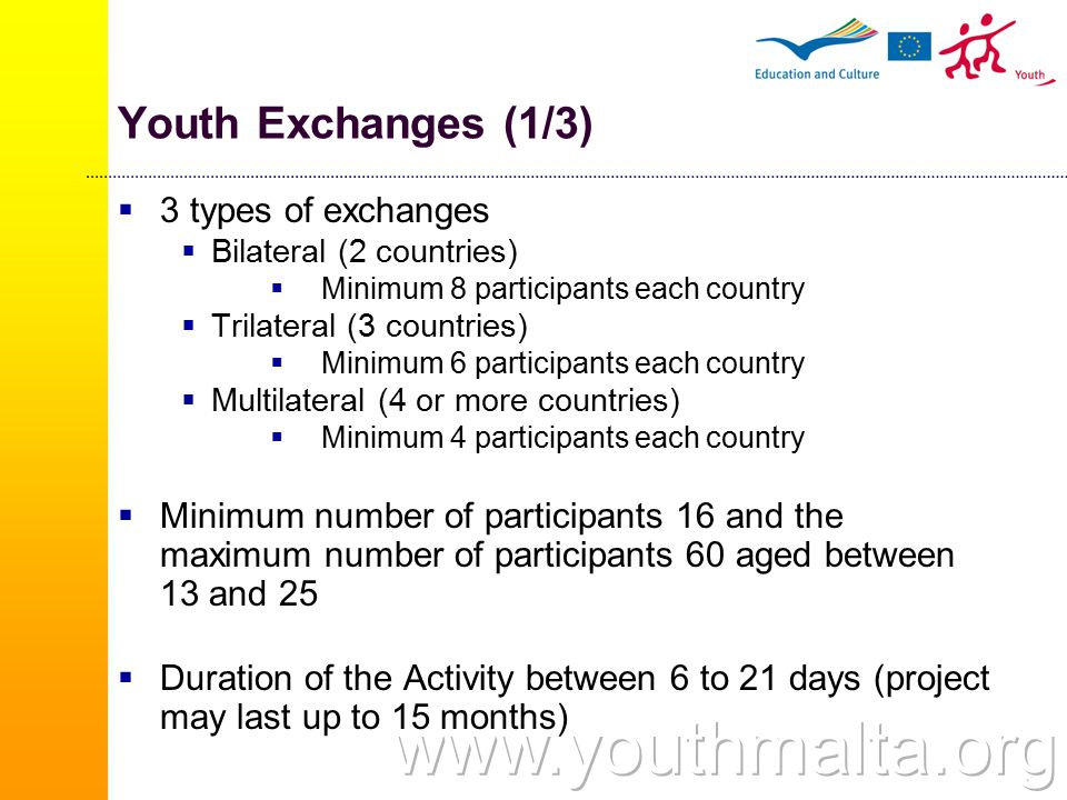 Youth Exchanges (1/3)  3 types of exchanges  Bilateral (2 countries)  Minimum 8 participants each country  Trilateral (3 countries)  Minimum 6 participants each country  Multilateral (4 or more countries)  Minimum 4 participants each country  Minimum number of participants 16 and the maximum number of participants 60 aged between 13 and 25  Duration of the Activity between 6 to 21 days (project may last up to 15 months)