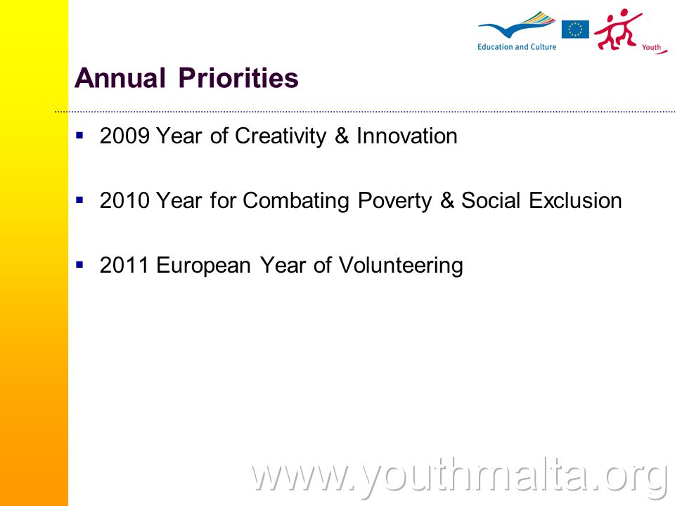 Other Priorities for 2009  European Year of Creativity and Innovation  Young people's active participation in the EU Parliament elections  Sport as a tool to promote active citizenship and social inclusion of young people  Promoting healthy lifestyles through physical activities including sport  Promoting the inclusion of young people with disabilities  Awareness-raising to global challenges (sustainable development and climate change)  Young people's involvement in the revision of the European framework of cooperation in the field of youth policy  Intercultural dialogue