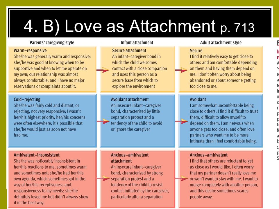 4. B) Love as Attachment p. 713