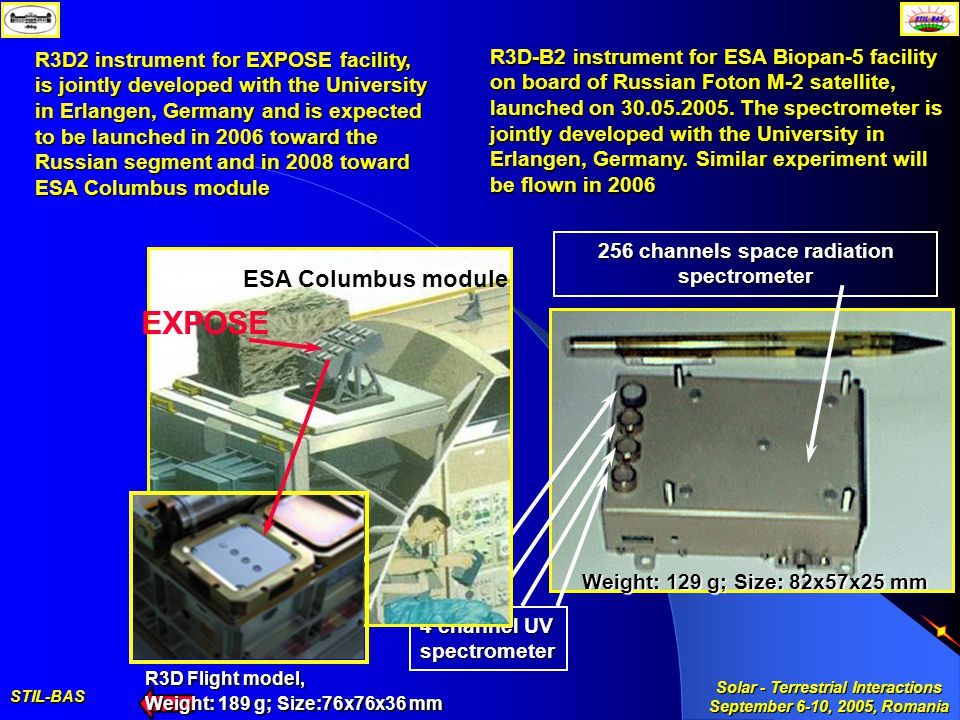 STIL-BAS Solar - Terrestrial Interactions September 6-10, 2005, Romania R3D2 instrument for EXPOSE facility, is jointly developed with the University in Erlangen, Germany and is expected to be launched in 2006 toward the Russian segment and in 2008 toward ESA Columbus module 4 channel UV spectrometer 256 channels space radiation spectrometer Weight: 129 g; Size: 82x57x25 mm ESA Columbus module EXPOSE R3D Flight model, Weight: 189 g; Size:76х76х36 mm R3D-B2 instrument for ESA Biopan-5 facility on board of Russian Foton M-2 satellite, launched on 30.05.2005.