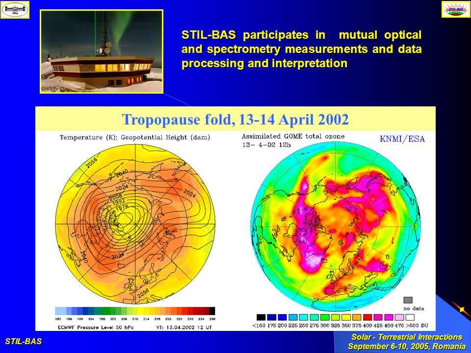 STIL-BAS Solar - Terrestrial Interactions September 6-10, 2005, Romania STIL-BAS participates in mutual optical and spectrometry measurements and data processing and interpretation Tropopause fold, 13-14 April 2002