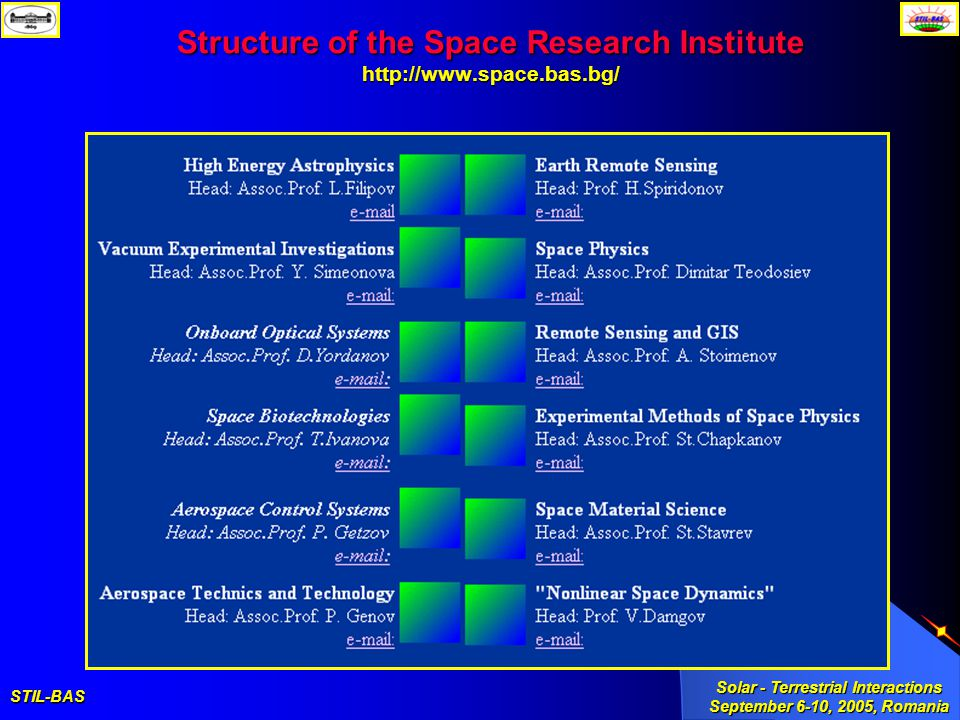 STIL-BAS Solar - Terrestrial Interactions September 6-10, 2005, Romania Structure of the Space Research Institute http://www.space.bas.bg/