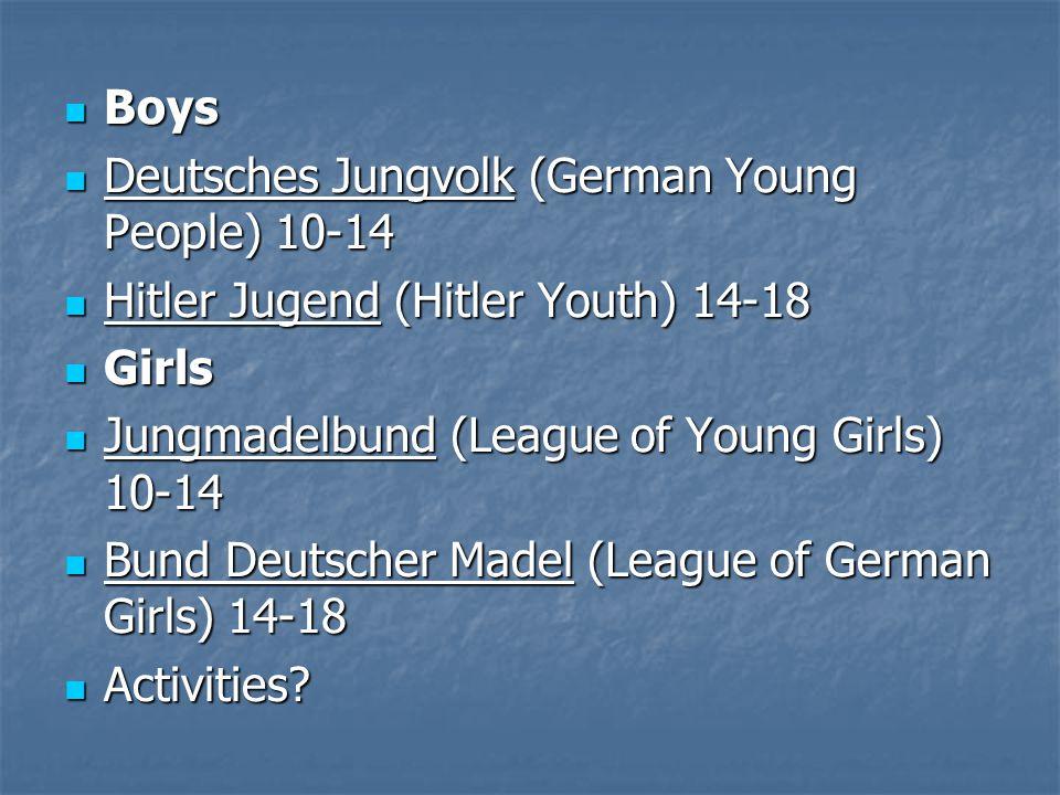 Boys Boys Deutsches Jungvolk (German Young People) 10-14 Deutsches Jungvolk (German Young People) 10-14 Hitler Jugend (Hitler Youth) 14-18 Hitler Juge