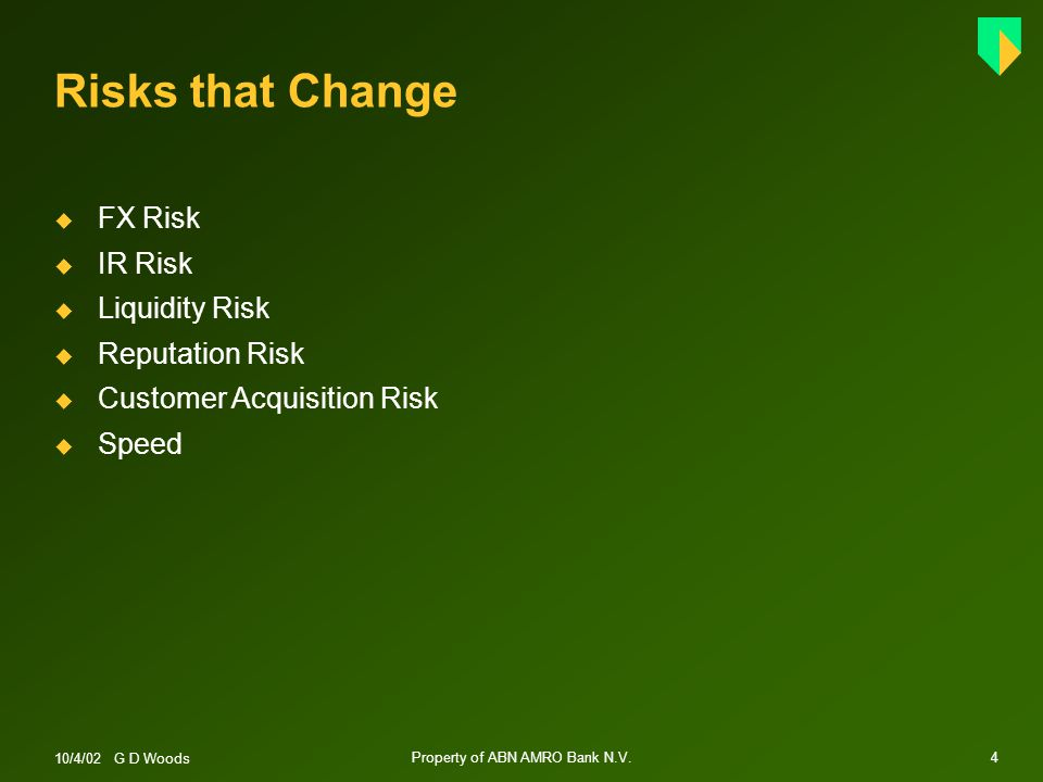 10/4/02 G D Woods Property of ABN AMRO Bank N.V.4 Risks that Change  FX Risk  IR Risk  Liquidity Risk  Reputation Risk  Customer Acquisition Risk  Speed