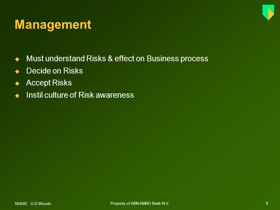10/4/02 G D Woods Property of ABN AMRO Bank N.V.8 Management  Must understand Risks & effect on Business process  Decide on Risks  Accept Risks  Instil culture of Risk awareness