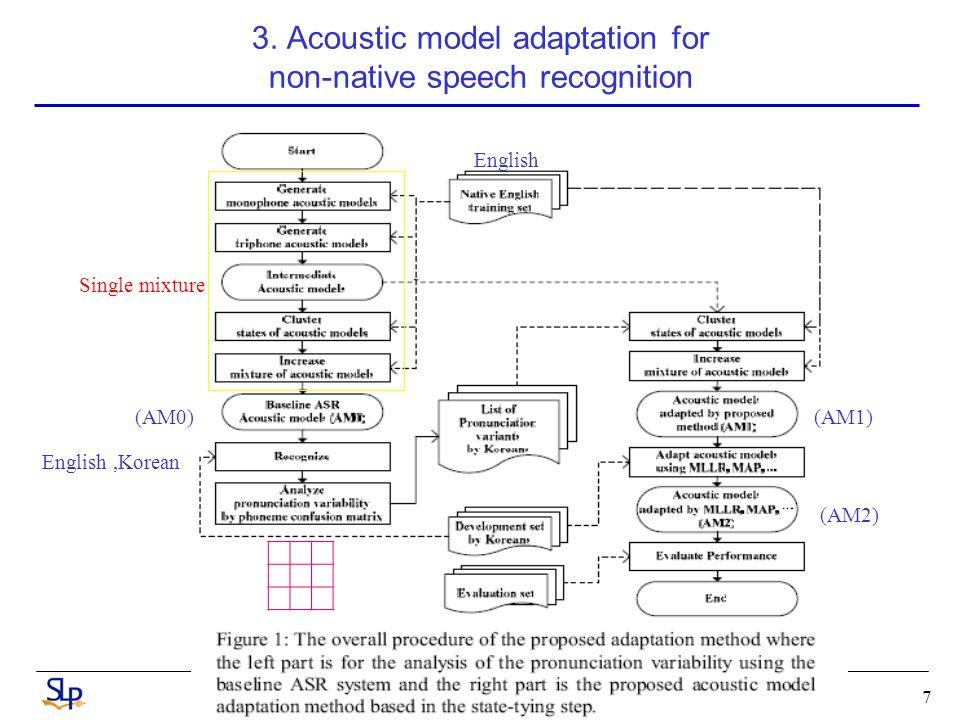 7 3. Acoustic model adaptation for non-native speech recognition (AM0) English Single mixture (AM1) English,Korean (AM2)