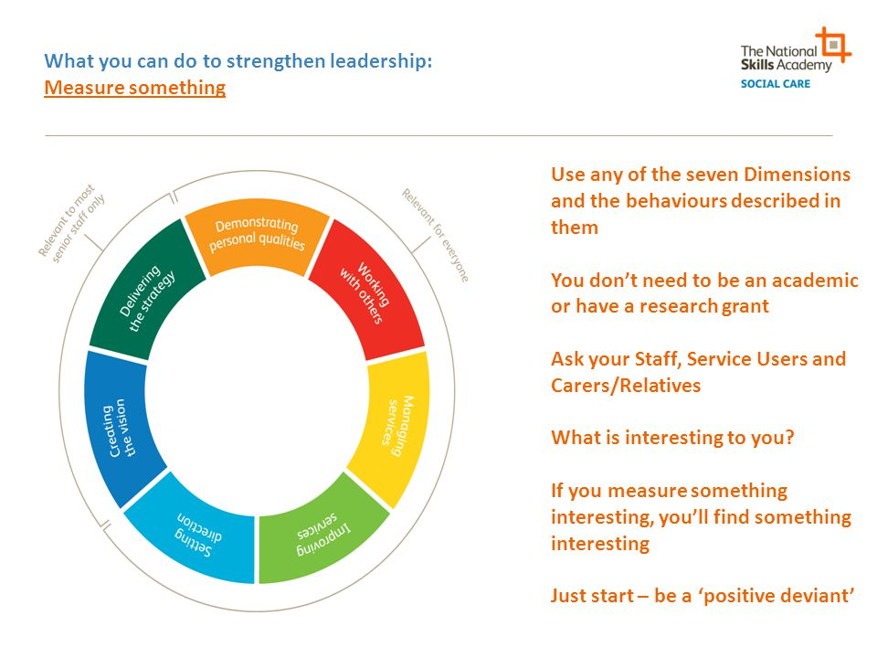 What you can do to strengthen leadership: Measure something Use any of the seven Dimensions and the behaviours described in them You don't need to be an academic or have a research grant Ask your Staff, Service Users and Carers/Relatives What is interesting to you.