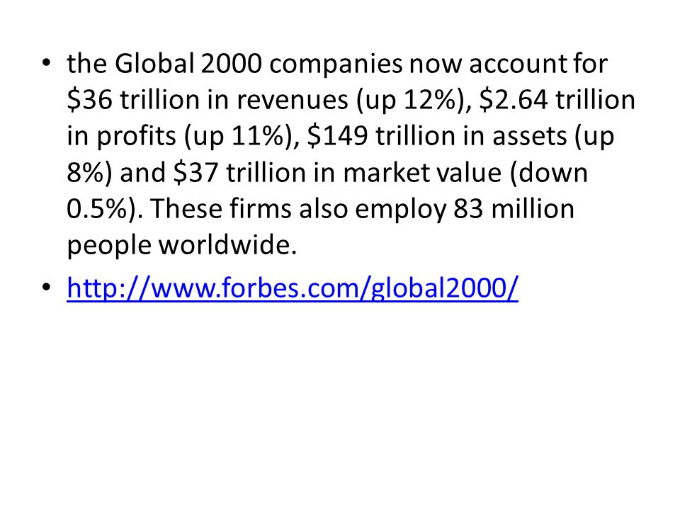 the Global 2000 companies now account for $36 trillion in revenues (up 12%), $2.64 trillion in profits (up 11%), $149 trillion in assets (up 8%) and $