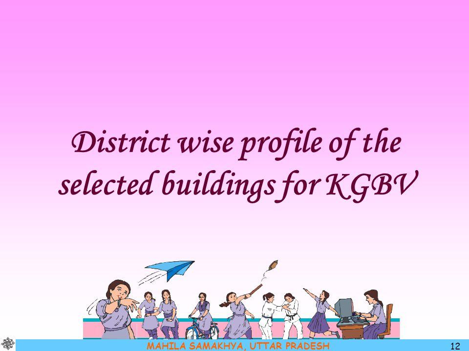 MAHILA SAMAKHYA, UTTAR PRADESH 12 District wise profile of the selected buildings for KGBV